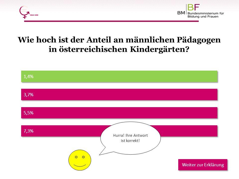 1,4% 3,7% 5,5% 7,3% Hurra! Ihre Antwort ist korrekt! Weiter zur Erklärung Wie hoch ist der Anteil an männlichen Pädagogen in österreichischen Kindergä