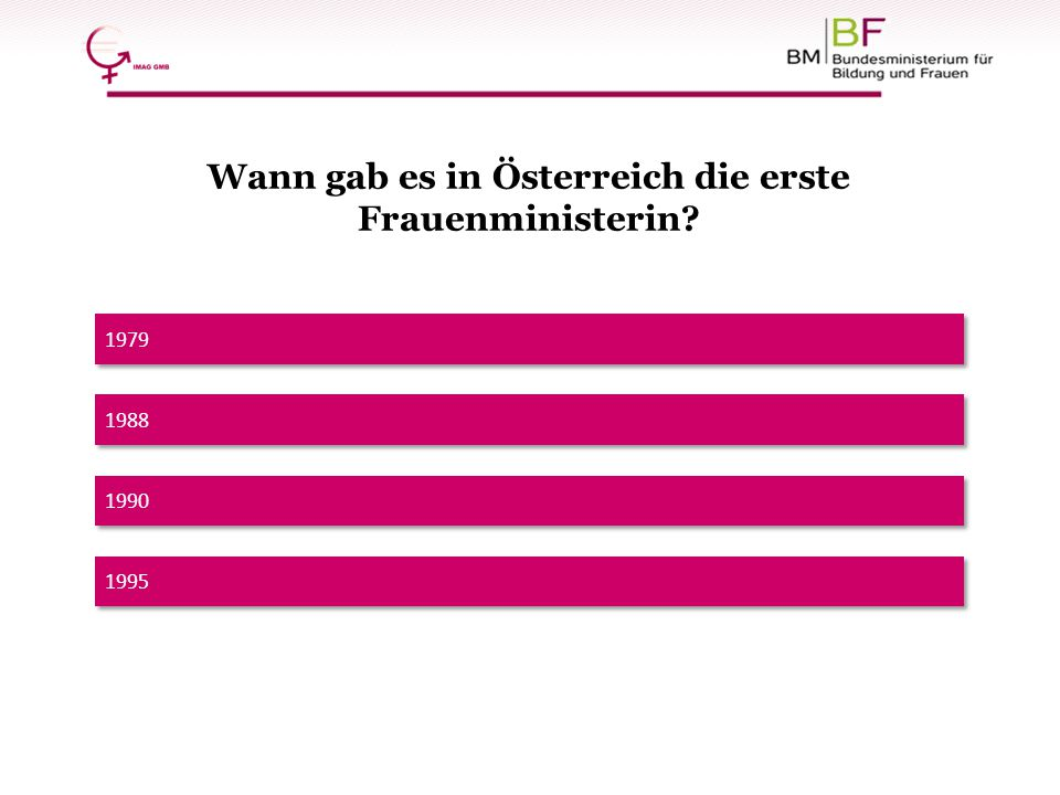 1979 Wann gab es in Österreich die erste Frauenministerin? 1990 1995 1988