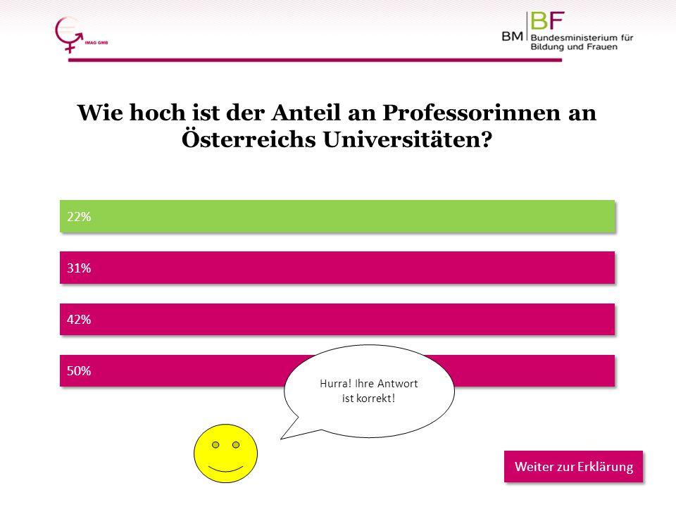 50% 22% 42% 31% Hurra! Ihre Antwort ist korrekt! Weiter zur Erklärung Wie hoch ist der Anteil an Professorinnen an Österreichs Universitäten?