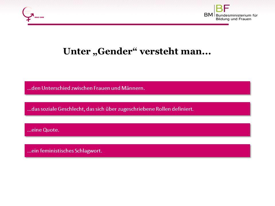 """...den Unterschied zwischen Frauen und Männern. Unter """"Gender"""" versteht man......eine Quote....ein feministisches Schlagwort....das soziale Geschlecht"""