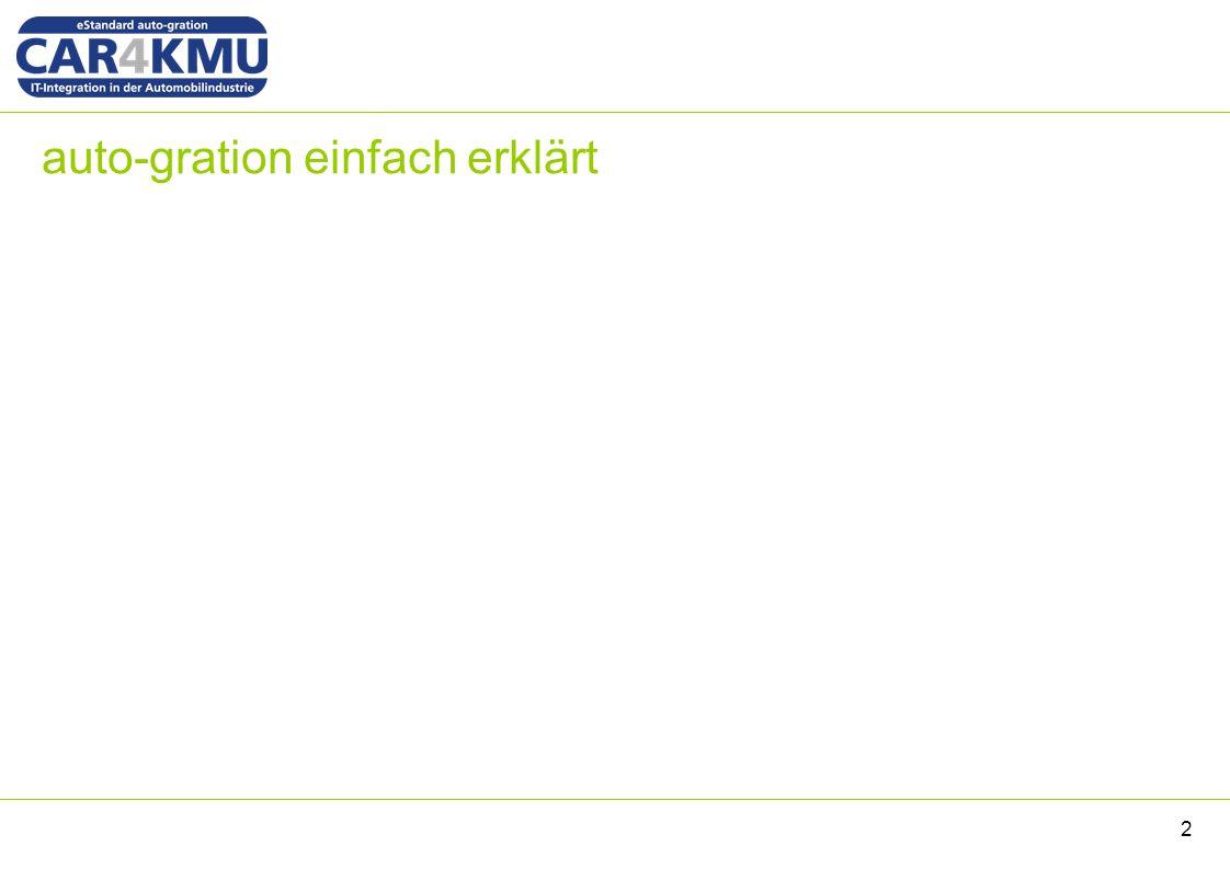 auto-gration Kommunikation & Integration auto-gration zu ERP Integration via Webservice –GetMessages(…) –DispatchMessage(…) –DispatchRequest(…) auto-gration zu ERP Integration Alternative –File / Verzeichnis basiert –Middleware 13