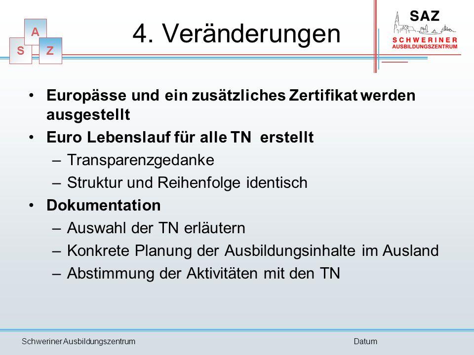 S A Z Schweriner AusbildungszentrumDatum 4. Veränderungen Europässe und ein zusätzliches Zertifikat werden ausgestellt Euro Lebenslauf für alle TN ers
