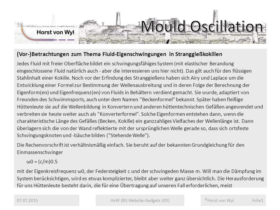 (Vor-)Betrachtungen zum Thema Fluid-Eigenschwingungen in Stranggießkokillen Jedes Fluid mit freier Oberfläche bildet ein schwingungsfähiges System (mi