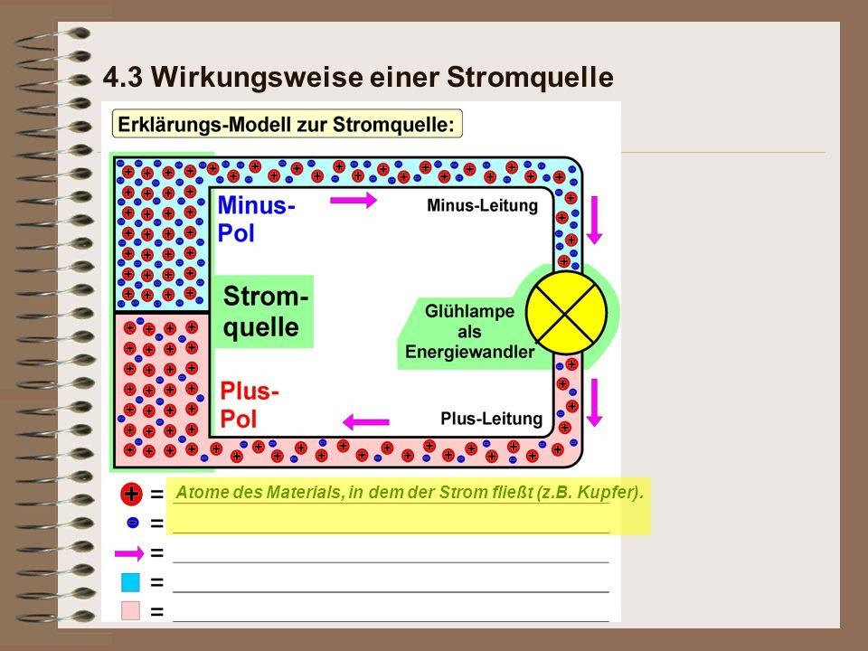 4.3 Wirkungsweise einer Stromquelle Atome des Materials, in dem der Strom fließt (z.B. Kupfer).