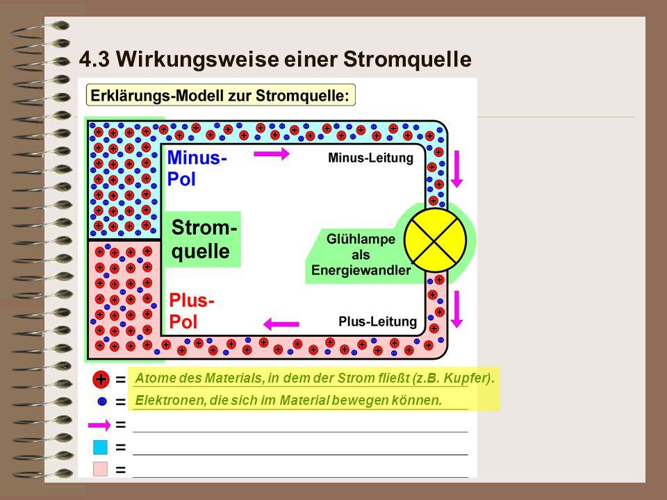 4.3 Wirkungsweise einer Stromquelle Atome des Materials, in dem der Strom fließt (z.B. Kupfer). Elektronen, die sich im Material bewegen können.