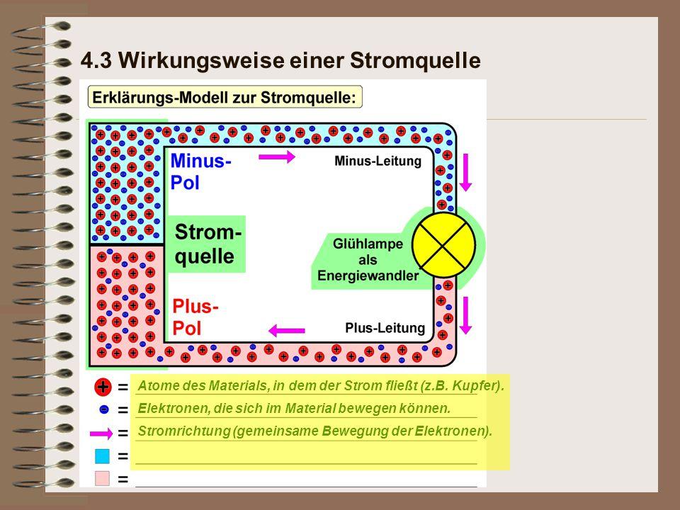 4.3 Wirkungsweise einer Stromquelle Atome des Materials, in dem der Strom fließt (z.B. Kupfer). Elektronen, die sich im Material bewegen können. Strom