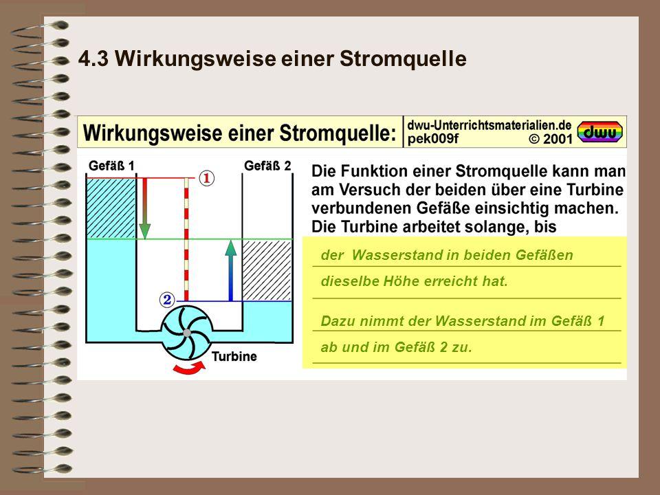 4.3 Wirkungsweise einer Stromquelle der Wasserstand in beiden Gefäßen dieselbe Höhe erreicht hat. Dazu nimmt der Wasserstand im Gefäß 1 ab und im Gefä