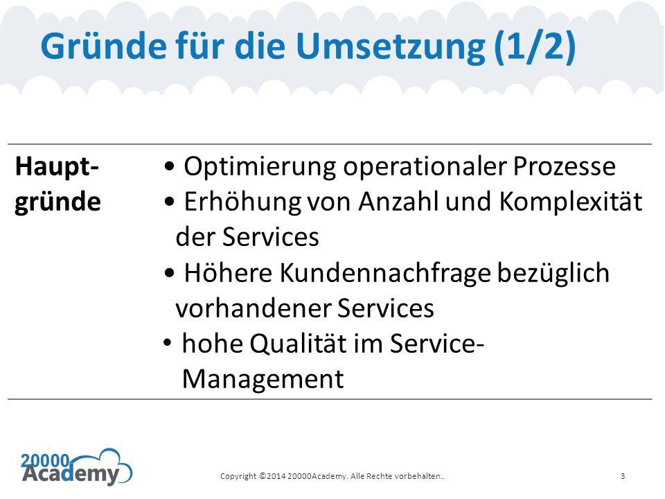 Gründe für die Umsetzung (1/2) Haupt- gründe Optimierung operationaler Prozesse Erhöhung von Anzahl und Komplexität der Services Höhere Kundennachfrag