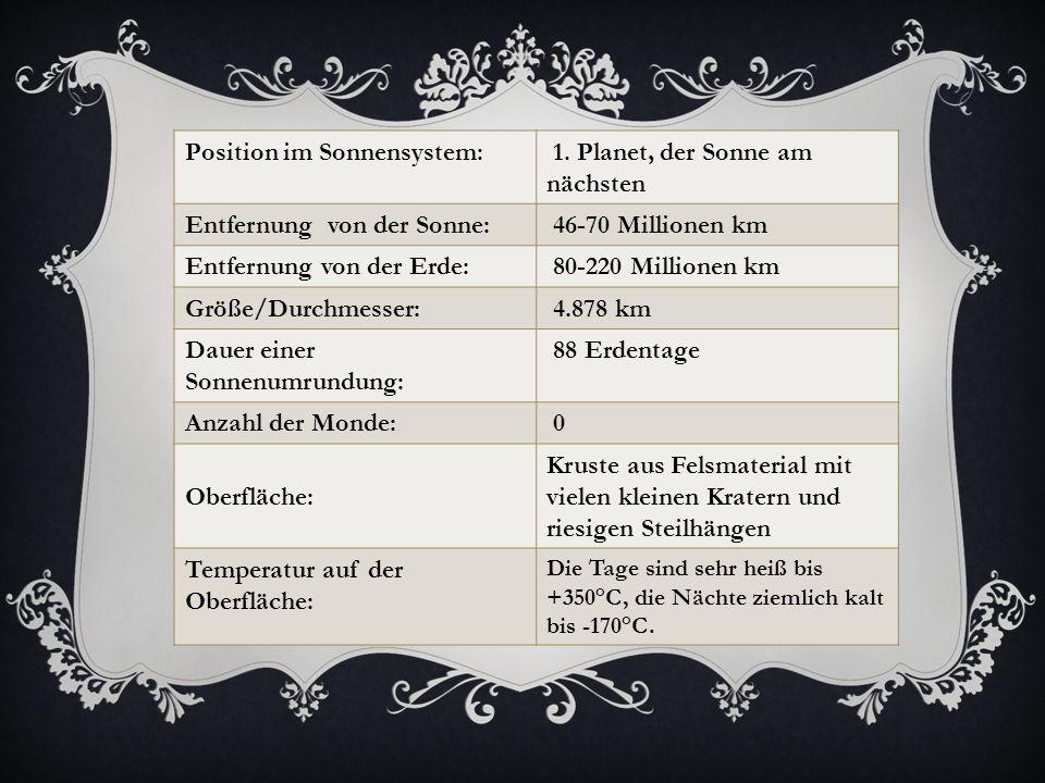 Position im Sonnensystem: 1.