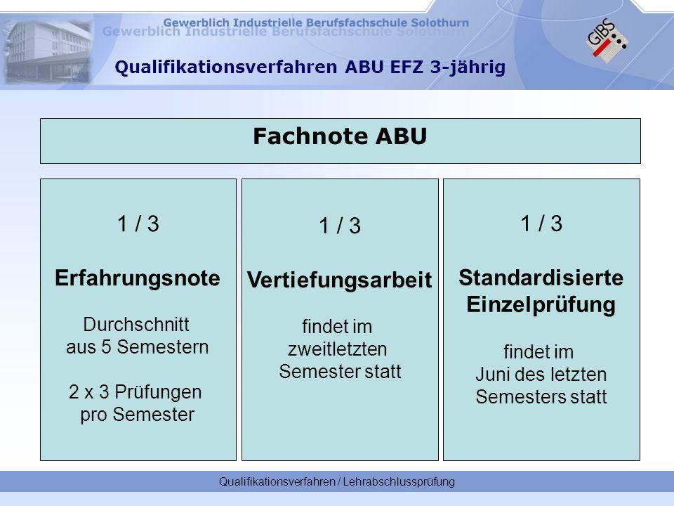 Qualifikationsverfahren / Lehrabschlussprüfung Qualifikationsverfahren ABU EFZ 3-jährig Fachnote ABU 1 / 3 Erfahrungsnote Durchschnitt aus 5 Semestern 2 x 3 Prüfungen pro Semester 1 / 3 Vertiefungsarbeit findet im zweitletzten Semester statt 1 / 3 Standardisierte Einzelprüfung findet im Juni des letzten Semesters statt