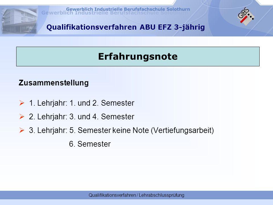 Qualifikationsverfahren / Lehrabschlussprüfung Qualifikationsverfahren ABU EFZ 3-jährig Zusammenstellung  1. Lehrjahr: 1. und 2. Semester  2. Lehrja