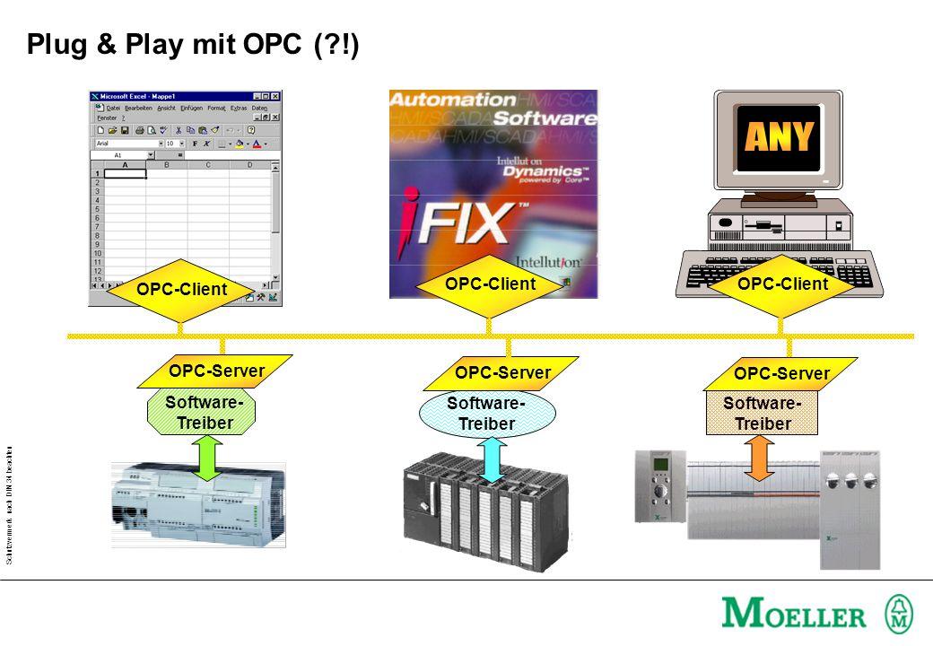 Schutzvermerk nach DIN 34 beachten Software- Treiber OPC-Server OPC-Client Plug & Play mit OPC (?!)