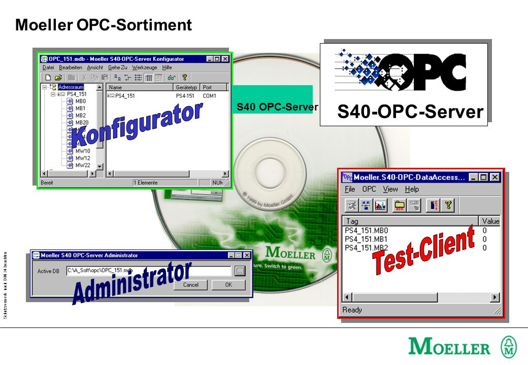 Schutzvermerk nach DIN 34 beachten S40-OPC-Server S40 OPC-Server Moeller OPC-Sortiment
