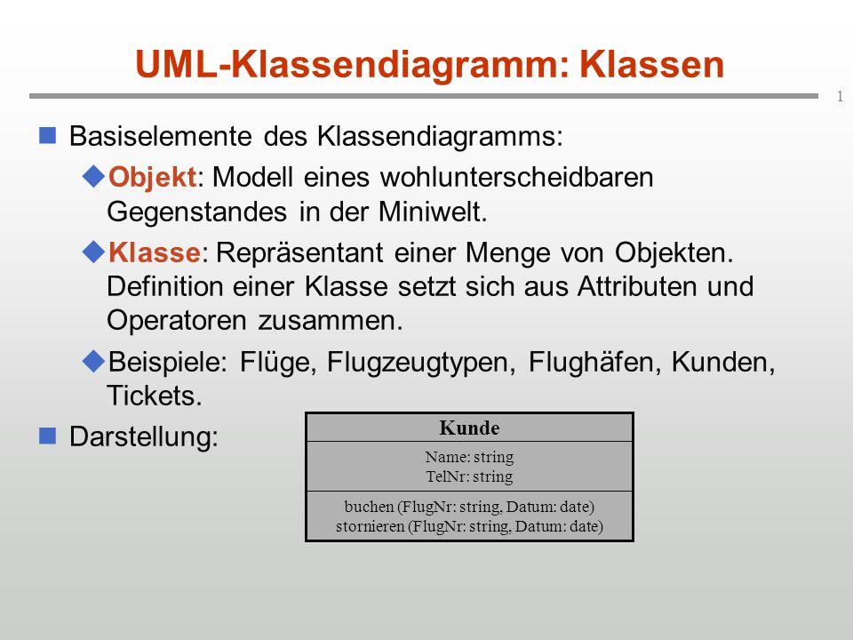 2 UML-Klassendiagramm: Zusicherungen Zusicherungen: Ergänzung von Klassenbeschreibungen durch einfache Konsistenzbedingungen.