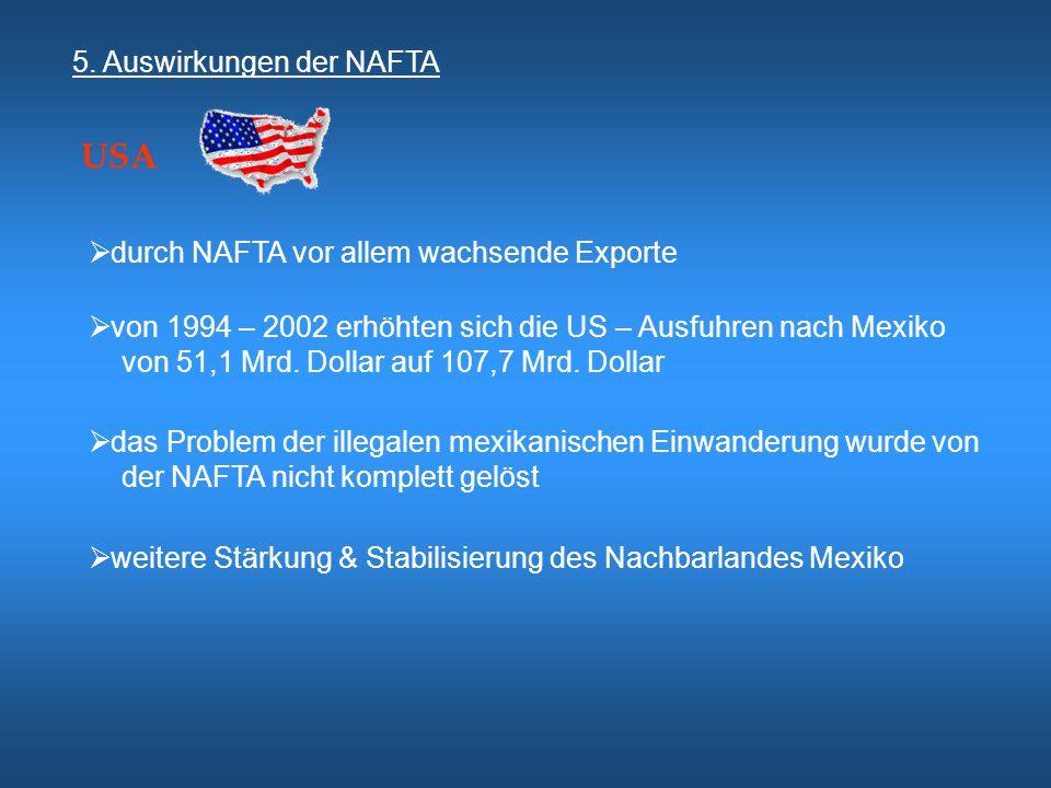  vergleicht man die Effekte der NAFTA so ist es nicht verwunderlich das sie auf Mexiko am größten sind  in den ersten zehn Jahren verzeichneten die mexikanischen Exporte ein enormes Wachstum 1994 – Handelsbilanzdefizit von 3,3 Mrd.