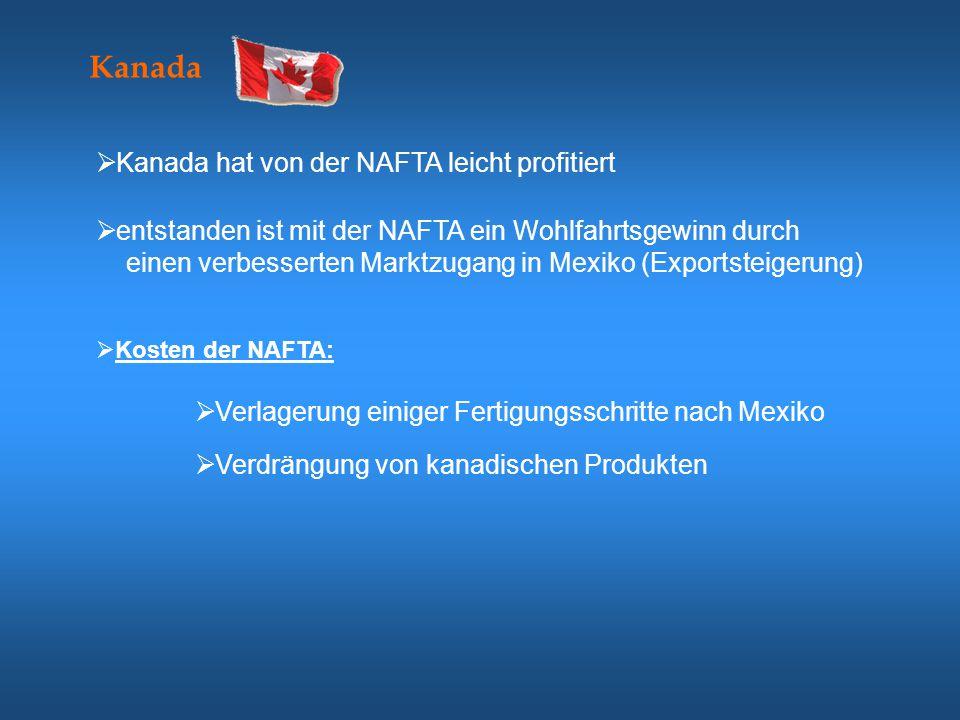  Kanada hat von der NAFTA leicht profitiert  Kosten der NAFTA:  Verlagerung einiger Fertigungsschritte nach Mexiko  Verdrängung von kanadischen Pr