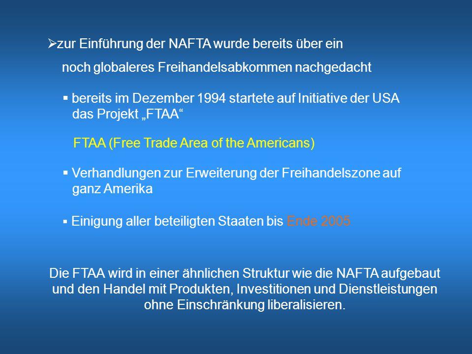 Quellenverzeichnis: Regionale Integration im System des liberalisierten Welthandels: EG und NAFTA im Vergleich / Jörg Dunker Globale Märkte, nationale Politik und regionale Kooperation in Europa und den Amerikas / Stefan A.