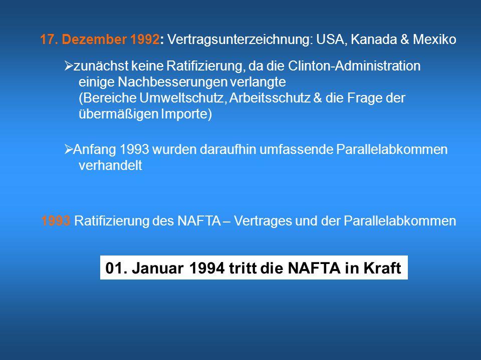 17. Dezember 1992: Vertragsunterzeichnung: USA, Kanada & Mexiko  zunächst keine Ratifizierung, da die Clinton-Administration einige Nachbesserungen v