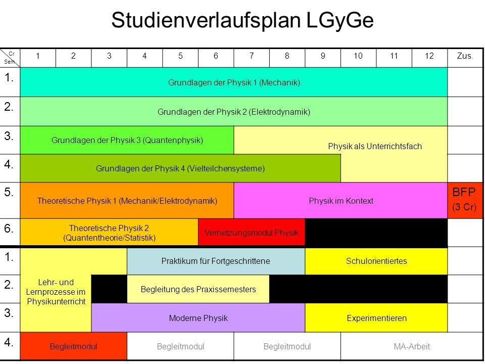 Studienverlaufsplan LGyGe Cr Sem 123456789101112Zus.