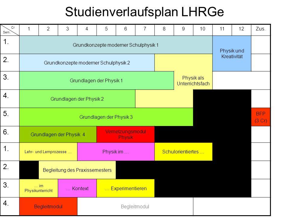 Studienverlaufsplan LHRGe Cr Sem.123456789101112Zus.
