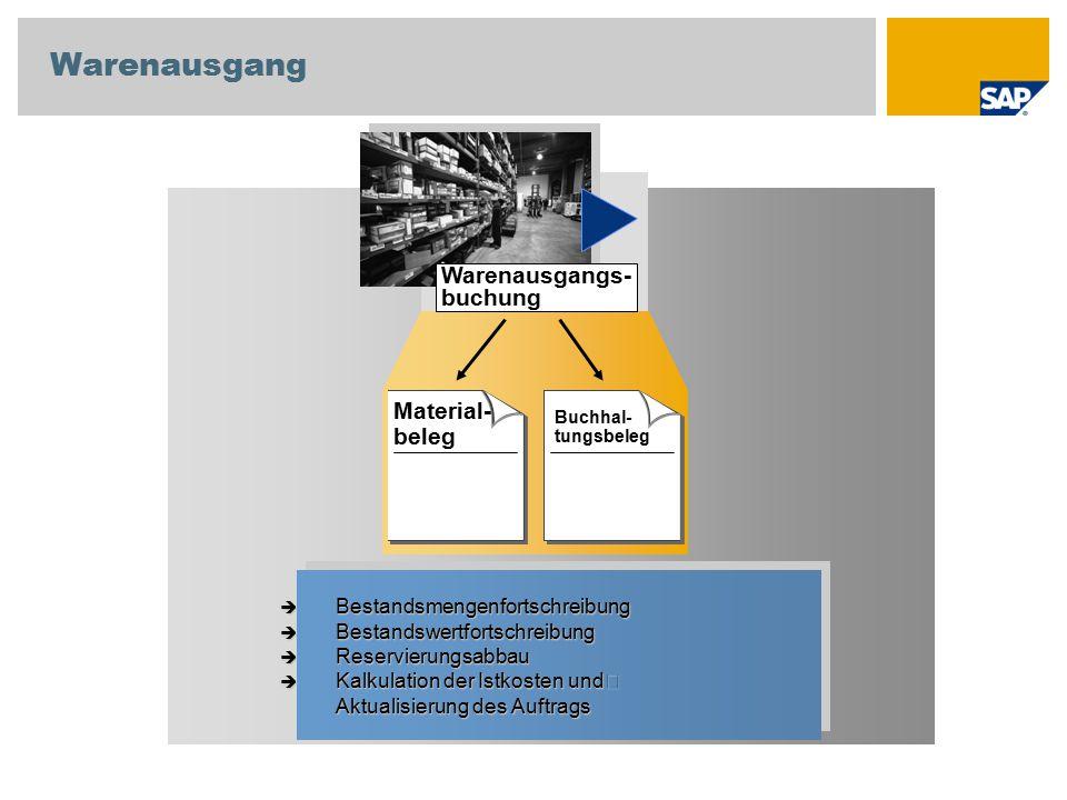 Warenausgangs- buchung Material- beleg Buchhal- tungsbeleg  Bestandsmengenfortschreibung  Bestandswertfortschreibung  Reservierungsabbau  Kalkulat