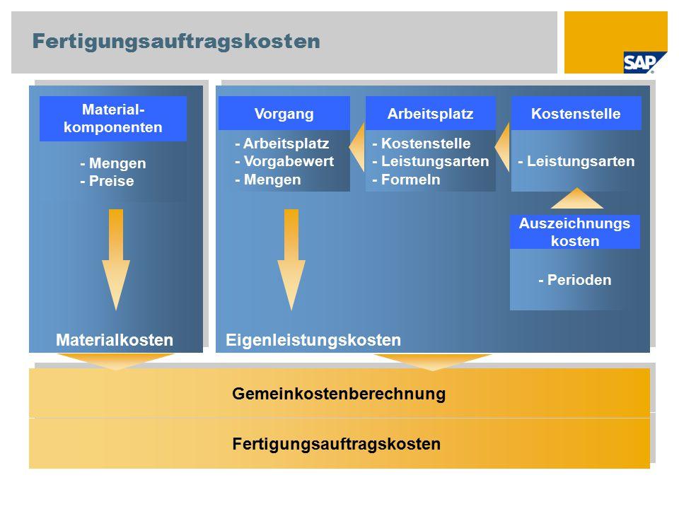 Fertigungsauftragskosten Gemeinkostenberechnung - Arbeitsplatz - Vorgabewert - Mengen - Kostenstelle - Leistungsarten - Formeln - Leistungsarten Vorga