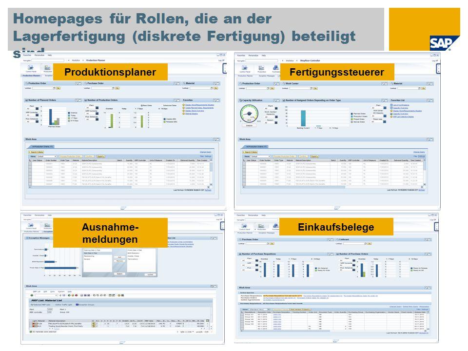 Homepages für Rollen, die an der Lagerfertigung (diskrete Fertigung) beteiligt sind ProduktionsplanerFertigungssteuerer Ausnahme- meldungen Einkaufsbe