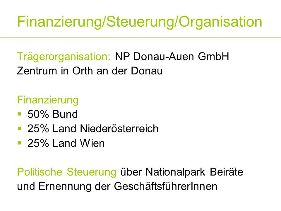 Finanzierung/Steuerung/Organisation Trägerorganisation: NP Donau-Auen GmbH Zentrum in Orth an der Donau Finanzierung  50% Bund  25% Land Niederöster