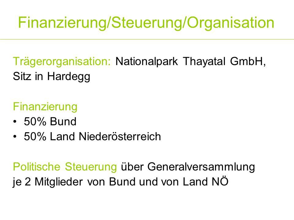 Finanzierung/Steuerung/Organisation Trägerorganisation: Nationalpark Thayatal GmbH, Sitz in Hardegg Finanzierung 50% Bund 50% Land Niederösterreich Po