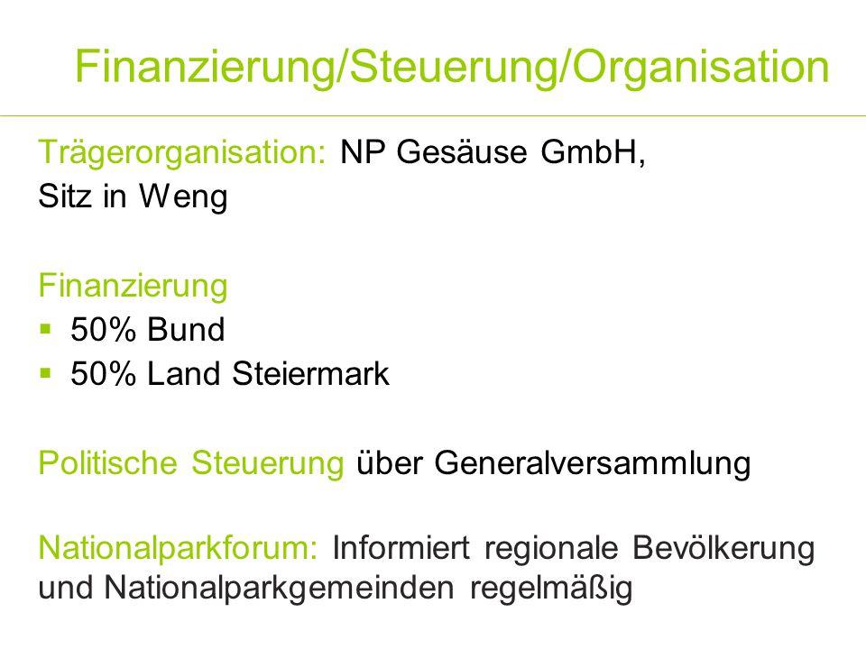 Finanzierung/Steuerung/Organisation Trägerorganisation: NP Gesäuse GmbH, Sitz in Weng Finanzierung  50% Bund  50% Land Steiermark Politische Steueru