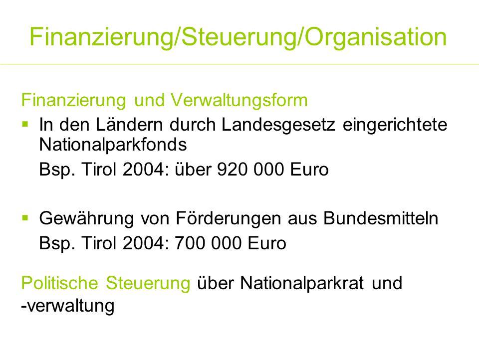 Finanzierung/Steuerung/Organisation Finanzierung und Verwaltungsform  In den Ländern durch Landesgesetz eingerichtete Nationalparkfonds Bsp. Tirol 20