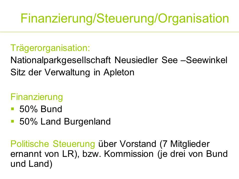 Finanzierung/Steuerung/Organisation Trägerorganisation: Nationalparkgesellschaft Neusiedler See –Seewinkel Sitz der Verwaltung in Apleton Finanzierung