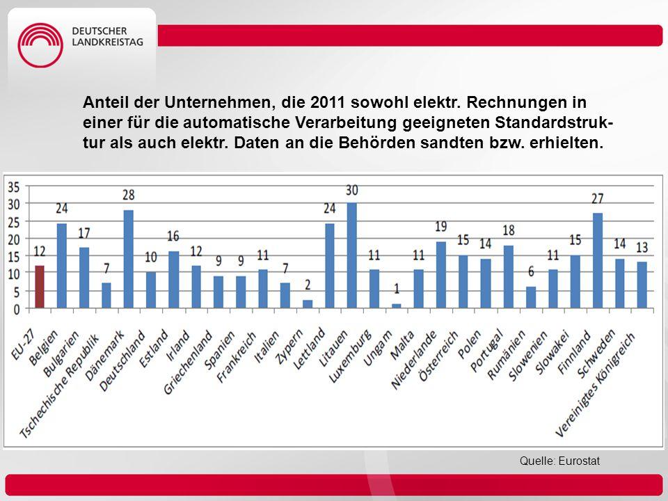 Anteil der Unternehmen, die 2011 sowohl elektr. Rechnungen in einer für die automatische Verarbeitung geeigneten Standardstruk- tur als auch elektr. D