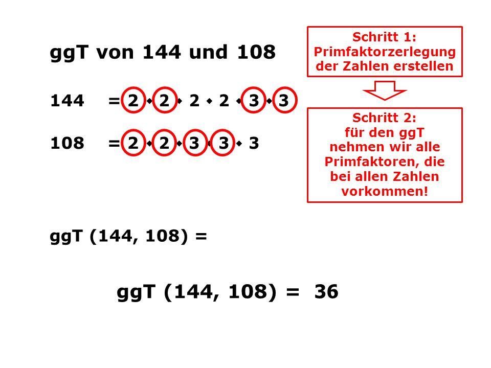 ggT von 144 und 108 144= 2 ٠ 2 ٠ 2 ٠ 2 ٠ 3 ٠ 3 108= 2 ٠ 2 ٠ 3 ٠ 3 ٠ 3 Schritt 1: Primfaktorzerlegung der Zahlen erstellen ggT (144, 108) = 2 ٠ 2 ٠ 3 ٠