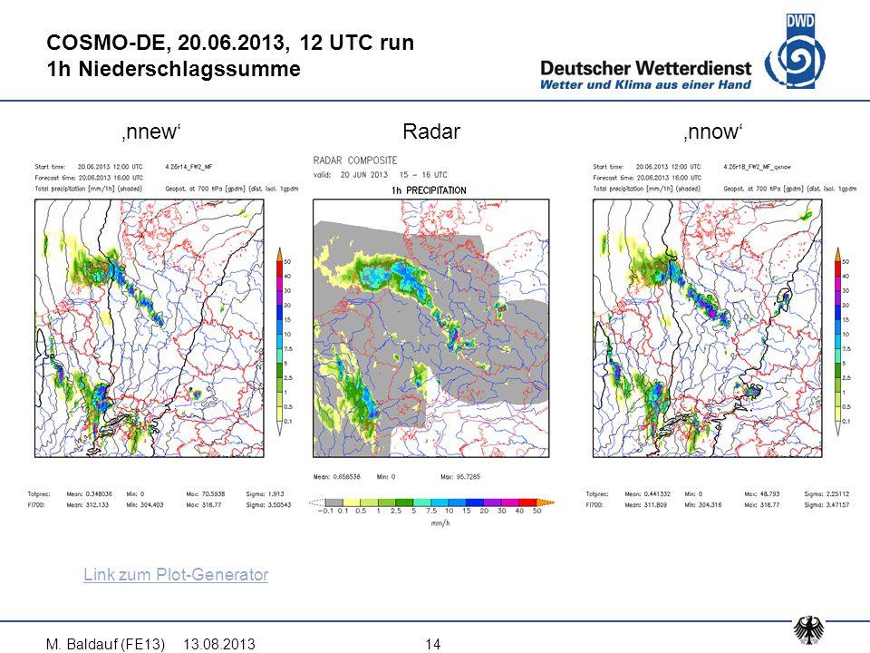 13.08.2013M. Baldauf (FE13)14 COSMO-DE, 20.06.2013, 12 UTC run 1h Niederschlagssumme 'nnew'Radar'nnow' Link zum Plot-Generator