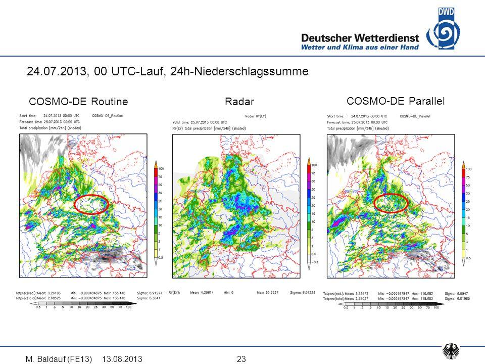 13.08.2013M. Baldauf (FE13)23 COSMO-DE Routine COSMO-DE Parallel Radar 24.07.2013, 00 UTC-Lauf, 24h-Niederschlagssumme