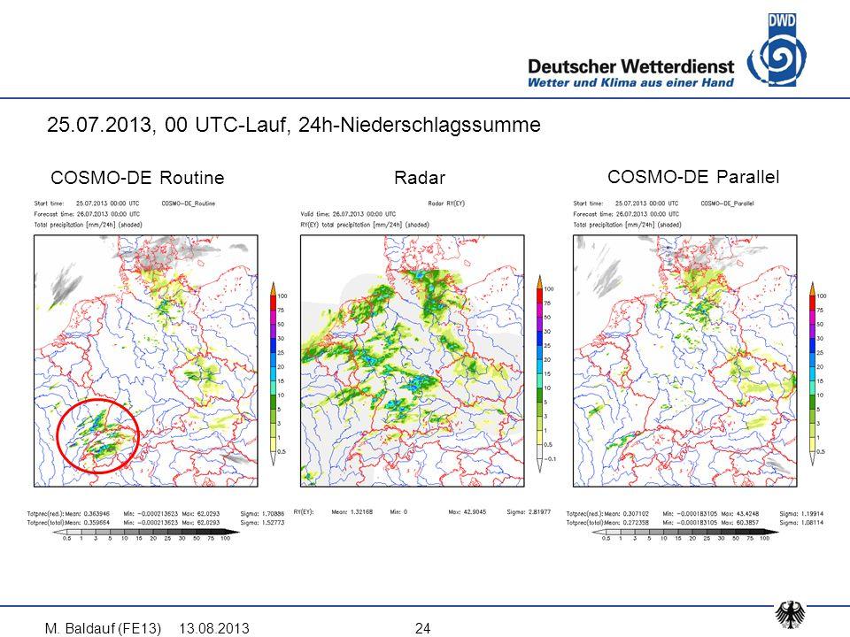 13.08.2013M. Baldauf (FE13)24 COSMO-DE Routine COSMO-DE Parallel Radar 25.07.2013, 00 UTC-Lauf, 24h-Niederschlagssumme