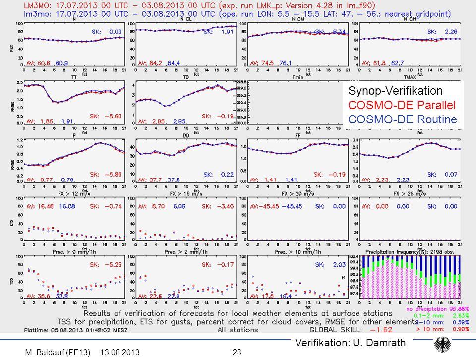13.08.2013M. Baldauf (FE13)28 Synop-Verifikation COSMO-DE Parallel COSMO-DE Routine Verifikation: U. Damrath
