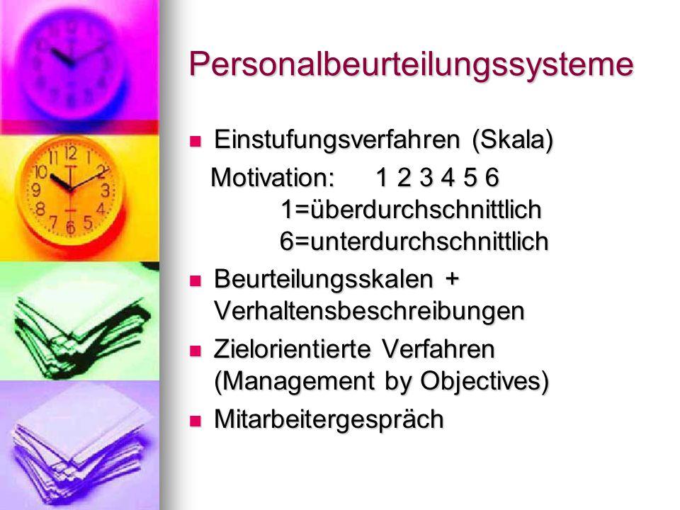 Personalbeurteilungssysteme Einstufungsverfahren (Skala) Einstufungsverfahren (Skala) Motivation: 1 2 3 4 5 6 1=überdurchschnittlich 6=unterdurchschnittlich Motivation: 1 2 3 4 5 6 1=überdurchschnittlich 6=unterdurchschnittlich Beurteilungsskalen + Verhaltensbeschreibungen Beurteilungsskalen + Verhaltensbeschreibungen Zielorientierte Verfahren (Management by Objectives) Zielorientierte Verfahren (Management by Objectives) Mitarbeitergespräch Mitarbeitergespräch