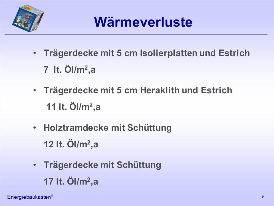 Energiebaukasten ® 6 Isolierstärke 25 cm Wärmeverlust 1,8 lt. Öl/m²,a 14 kWh/a