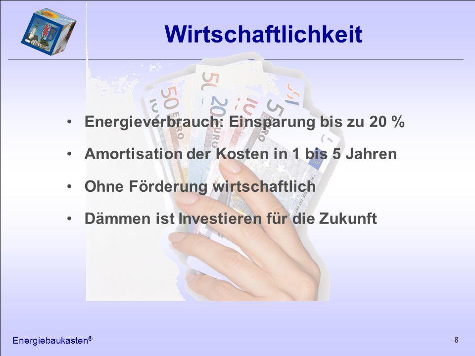 Energiebaukasten ® 8 Wirtschaftlichkeit Energieverbrauch: Einsparung bis zu 20 % Amortisation der Kosten in 1 bis 5 Jahren Ohne Förderung wirtschaftlich Dämmen ist Investieren für die Zukunft