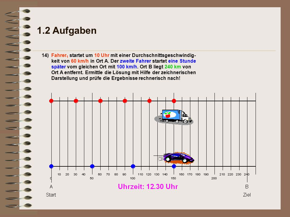 1.2 Aufgaben 14)a)Nach wieviel Stunden und um wieviel Uhr hat der zweite Fahrer den ersten eingeholt.