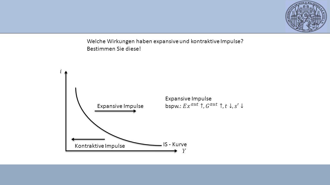 IS - Kurve Welche Wirkungen haben expansive und kontraktive Impulse? Bestimmen Sie diese! Kontraktive Impulse Expansive Impulse