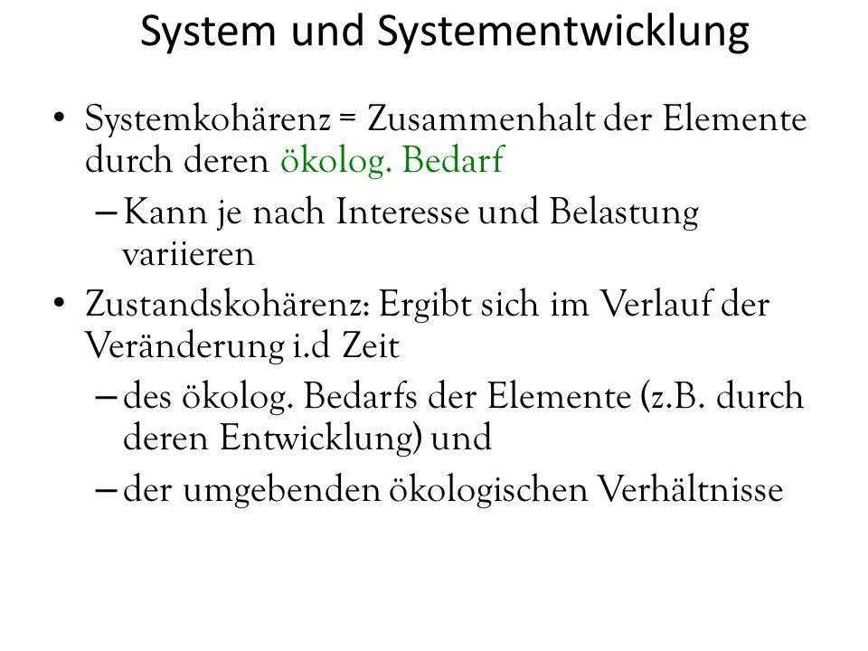 Systemkohärenz = Zusammenhalt der Elemente durch deren ökolog. Bedarf – Kann je nach Interesse und Belastung variieren Zustandskohärenz: Ergibt sich i