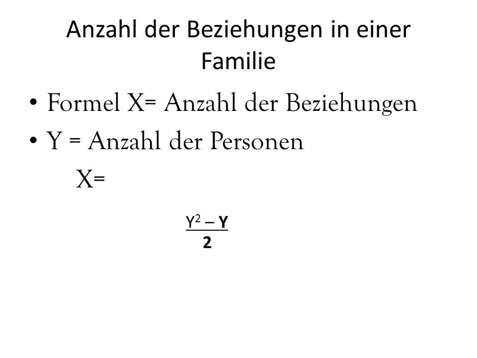 Anzahl der Beziehungen in einer Familie Formel X= Anzahl der Beziehungen Y = Anzahl der Personen X= Y 2 – Y 2