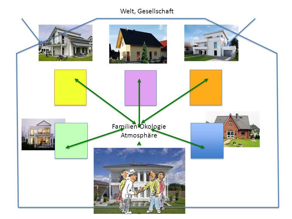 Familien-Ökologie Atmosphäre Welt, Gesellschaft