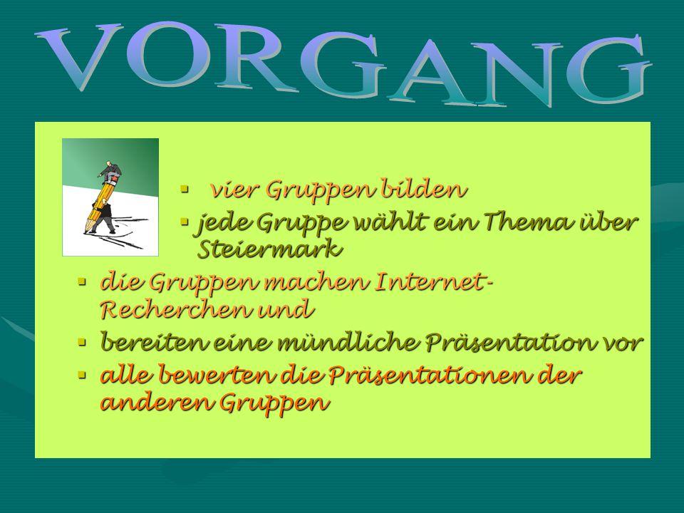  vier Gruppen bilden  jede Gruppe wählt ein Thema über Steiermark  die Gruppen machen Internet- Recherchen und  bereiten eine mündliche Präsentation vor  alle bewerten die Präsentationen der anderen Gruppen