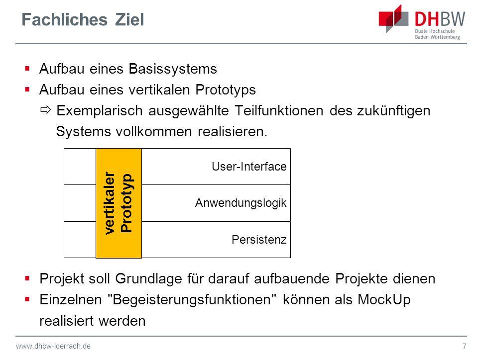 www.dhbw-loerrach.de Fachliches Ziel  Aufbau eines Basissystems  Aufbau eines vertikalen Prototyps  Exemplarisch ausgewählte Teilfunktionen des zukünftigen Systems vollkommen realisieren.