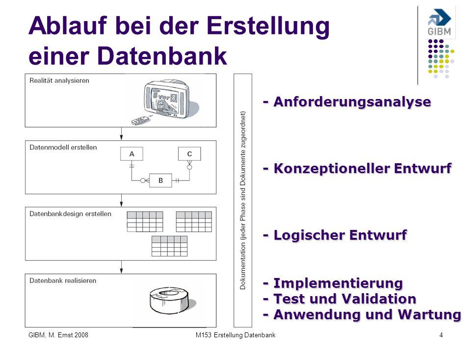 GIBM, M. Ernst 2008M153 Erstellung Datenbank4 Ablauf bei der Erstellung einer Datenbank - Anforderungsanalyse - Konzeptioneller Entwurf - Logischer En