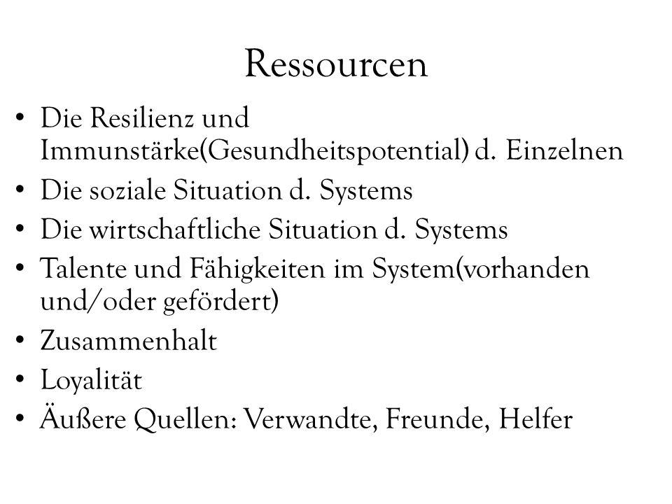 Ressourcen Die Resilienz und Immunstärke(Gesundheitspotential) d.